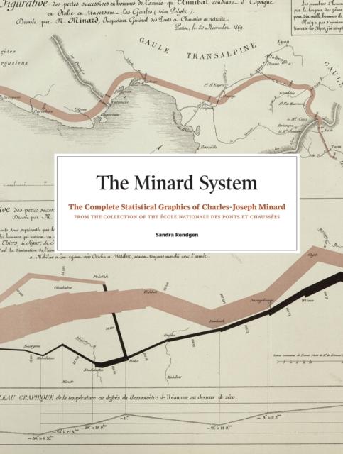 Minard System